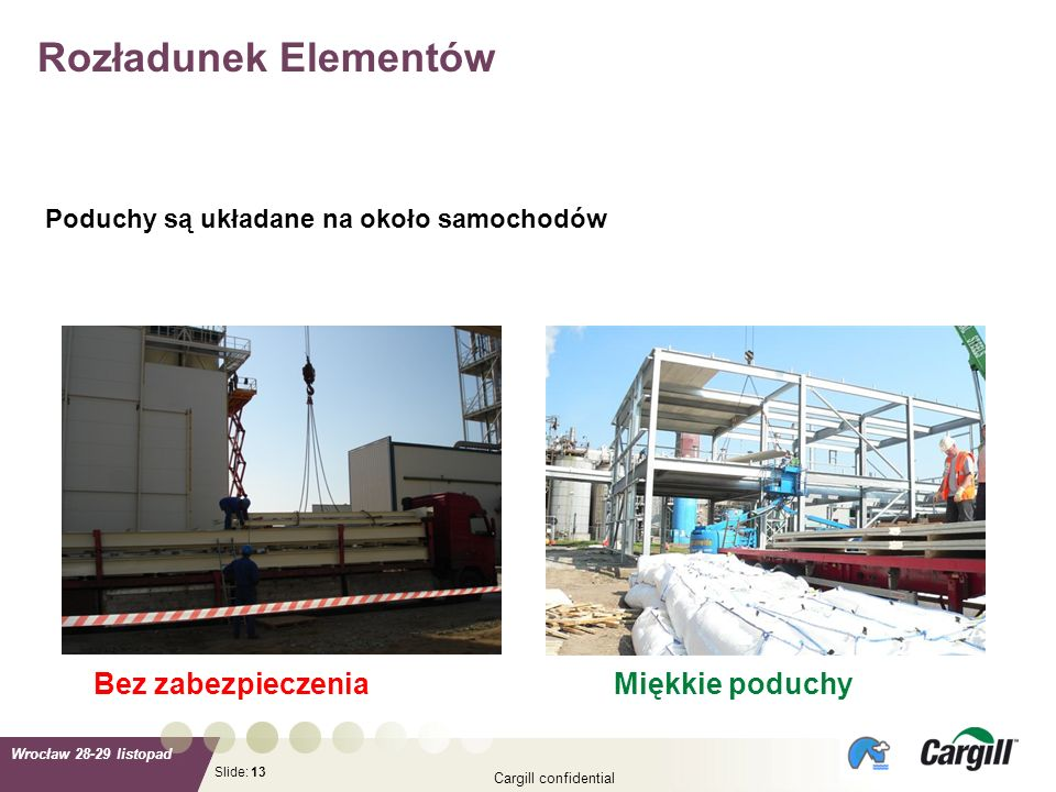Slide: Wrocław 28-29 listopad Cargill confidential 13 Poduchy są układane na około samochodów Rozładunek Elementów Bez zabezpieczeniaMiękkie poduchy