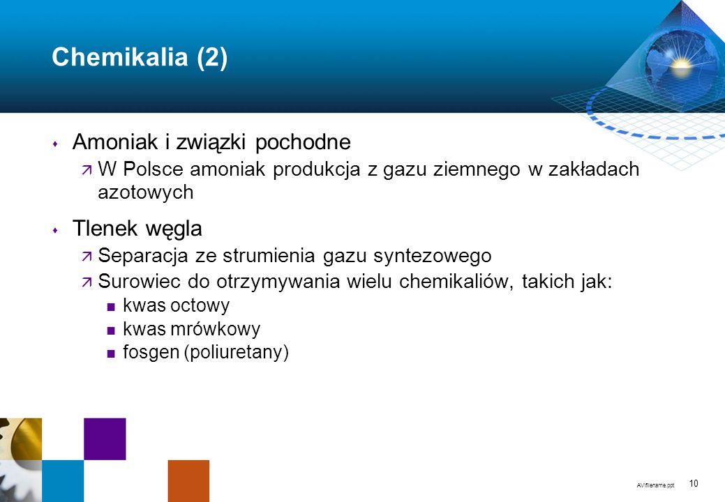 AV\filename.ppt 10 Chemikalia (2) s Amoniak i związki pochodne ä W Polsce amoniak produkcja z gazu ziemnego w zakładach azotowych s Tlenek węgla ä Separacja ze strumienia gazu syntezowego ä Surowiec do otrzymywania wielu chemikaliów, takich jak: kwas octowy kwas mrówkowy fosgen (poliuretany)