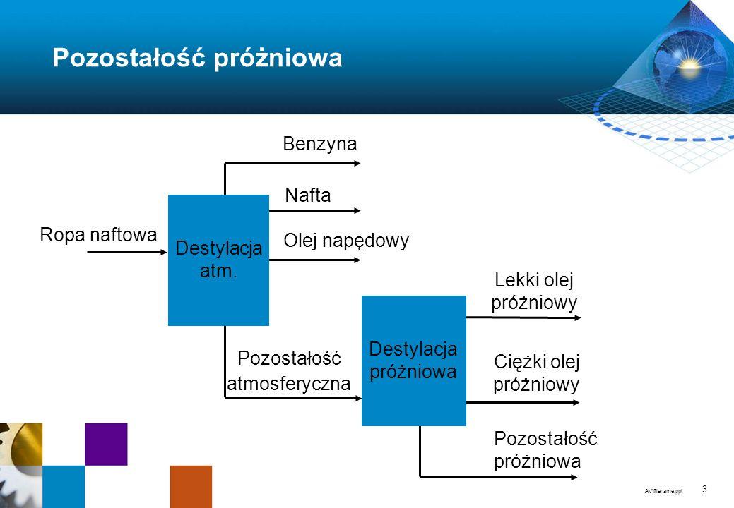 AV\filename.ppt 14 Wewnętrzne i zewnętrzne możliwości integracji s Wodór s Prąd elektryczny s Para wodna s Gaz opałowy s Tlen s Ograniczenie emisji SO 2 i CO 2