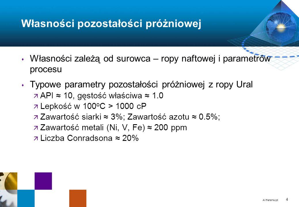 AV\filename.ppt 4 Własności pozostałości próżniowej s Własności zależą od surowca – ropy naftowej i parametrów procesu s Typowe parametry pozostałości próżniowej z ropy Ural ä API 10, gęstość właściwa 1.0 ä Lepkość w 100 o C > 1000 cP ä Zawartość siarki 3%; Zawartość azotu 0.5%; ä Zawartość metali (Ni, V, Fe) 200 ppm ä Liczba Conradsona 20%