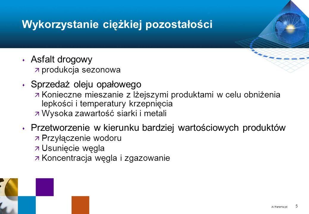AV\filename.ppt 5 Wykorzystanie ciężkiej pozostałości s Asfalt drogowy ä produkcja sezonowa s Sprzedaż oleju opałowego ä Konieczne mieszanie z lżejszy