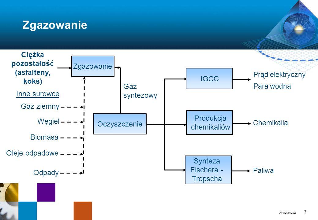AV\filename.ppt 7 Zgazowanie Prąd elektryczny Para wodna Ciężka pozostałość (asfalteny, koks) Zgazowanie Gaz syntezowy IGCC Produkcja chemikaliów Synteza Fischera - Tropscha Paliwa Chemikalia Biomasa Gaz ziemny Oleje odpadowe Odpady Węgiel Inne surowce Oczyszczenie