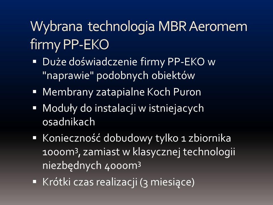Wybrana technologia MBR Aeromem firmy PP-EKO Duże doświadczenie firmy PP-EKO w