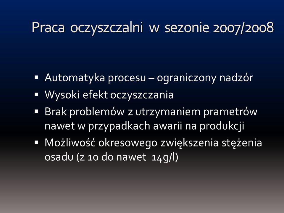 Praca oczyszczalni w sezonie 2007/2008 Automatyka procesu – ograniczony nadzór Wysoki efekt oczyszczania Brak problemów z utrzymaniem prametrów nawet