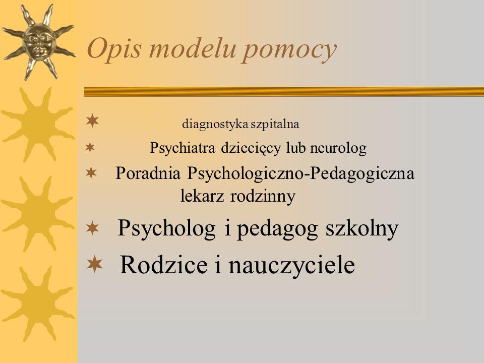 Opis modelu pomocy diagnostyka szpitalna Psychiatra dziecięcy lub neurolog Poradnia Psychologiczno-Pedagogiczna lekarz rodzinny Psycholog i pedagog sz