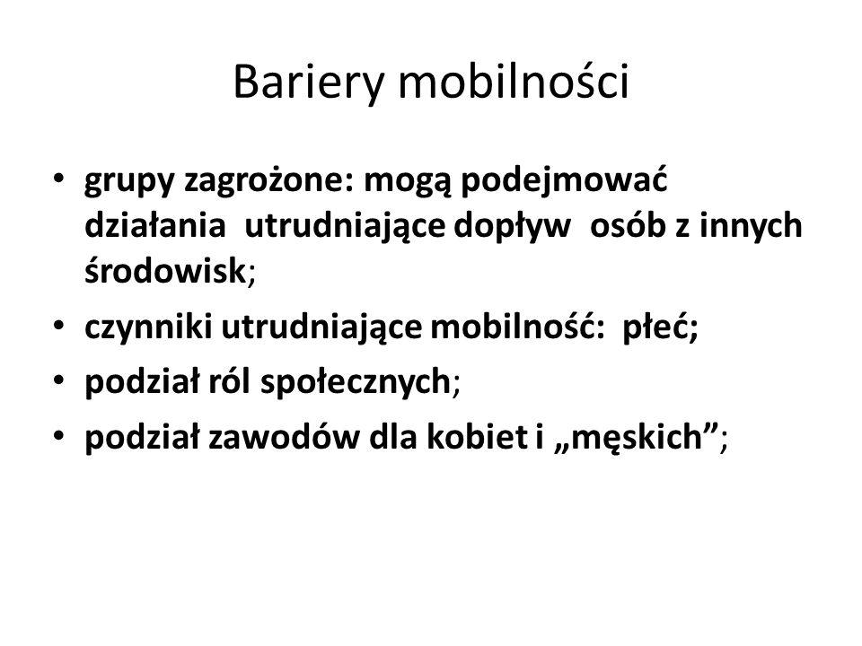 Bariery mobilności grupy zagrożone: mogą podejmować działania utrudniające dopływ osób z innych środowisk; czynniki utrudniające mobilność: płeć; podz