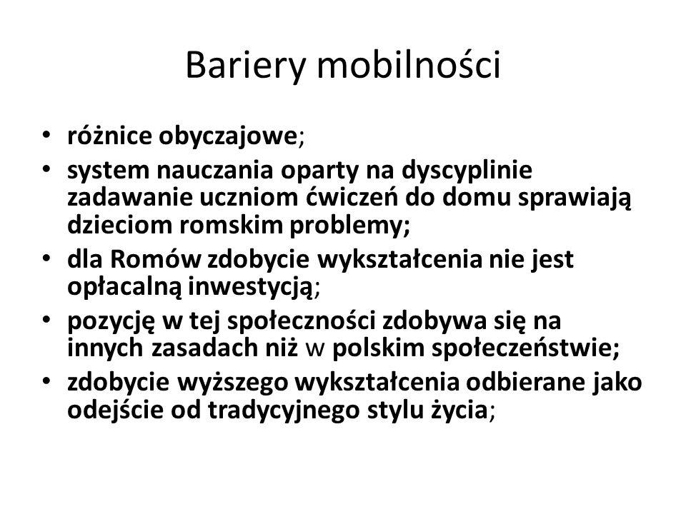 Bariery mobilności różnice obyczajowe; system nauczania oparty na dyscyplinie zadawanie uczniom ćwiczeń do domu sprawiają dzieciom romskim problemy; d