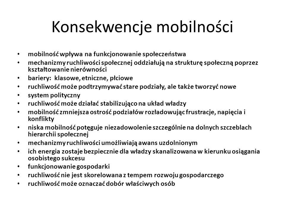 Konsekwencje mobilności mobilność wpływa na funkcjonowanie społeczeństwa mechanizmy ruchliwości społecznej oddziałują na strukturę społeczną poprzez k
