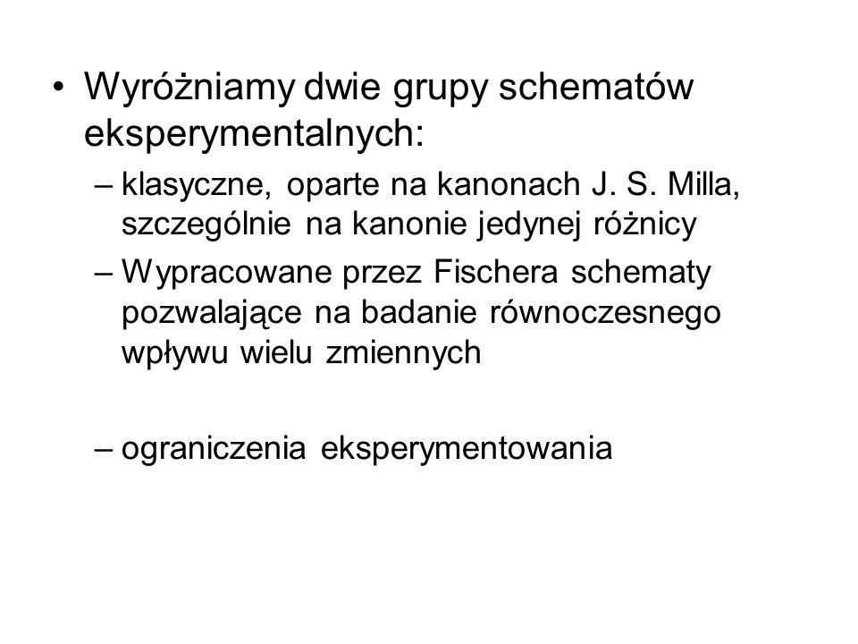 Wyróżniamy dwie grupy schematów eksperymentalnych: –klasyczne, oparte na kanonach J. S. Milla, szczególnie na kanonie jedynej różnicy –Wypracowane prz