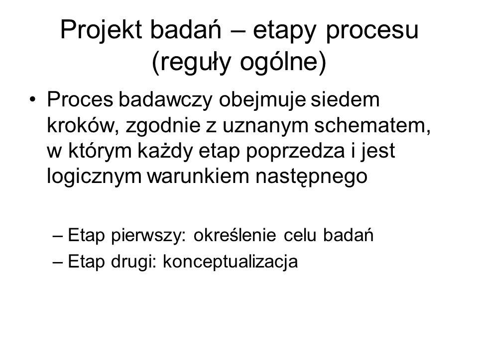 Projekt badań – etapy procesu (reguły ogólne) Proces badawczy obejmuje siedem kroków, zgodnie z uznanym schematem, w którym każdy etap poprzedza i jes
