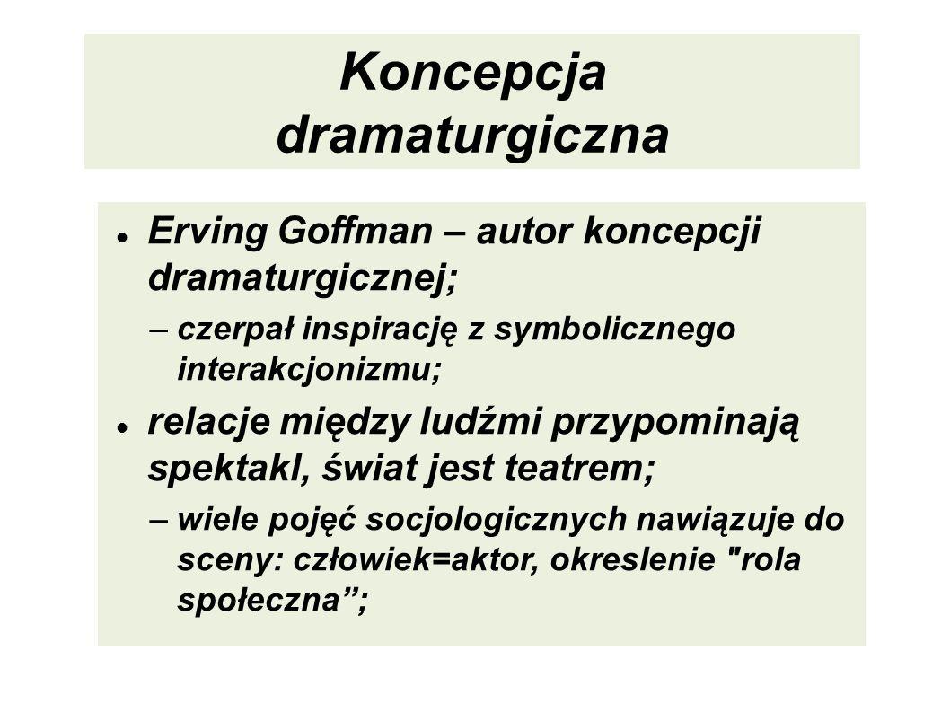 Koncepcja dramaturgiczna Erving Goffman – autor koncepcji dramaturgicznej; –czerpał inspirację z symbolicznego interakcjonizmu; relacje między ludźmi
