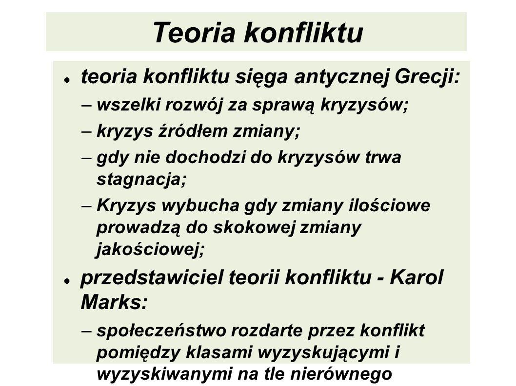 Teoria konfliktu teoria konfliktu sięga antycznej Grecji: –wszelki rozwój za sprawą kryzysów; –kryzys źródłem zmiany; –gdy nie dochodzi do kryzysów tr