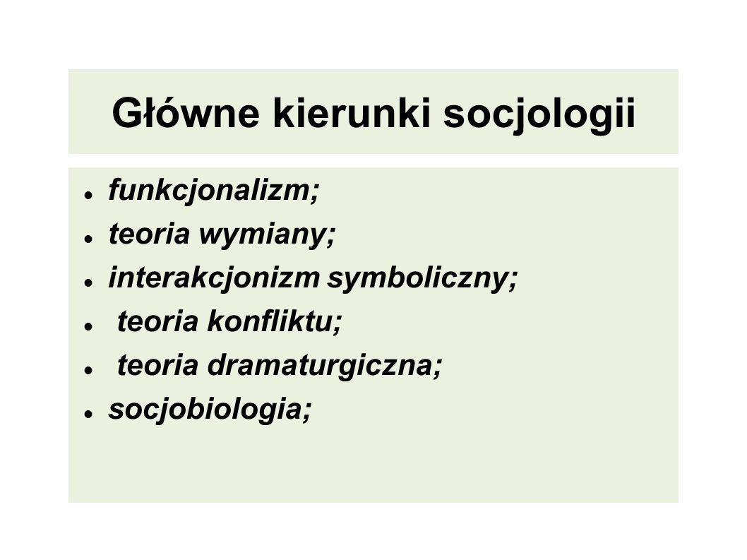 Główne kierunki socjologii postmodernizm – najnowszy kierunek myśli współczesnej; w ciągu ponad 100 lat rozwoju socjologii ukształtowały się różne kie