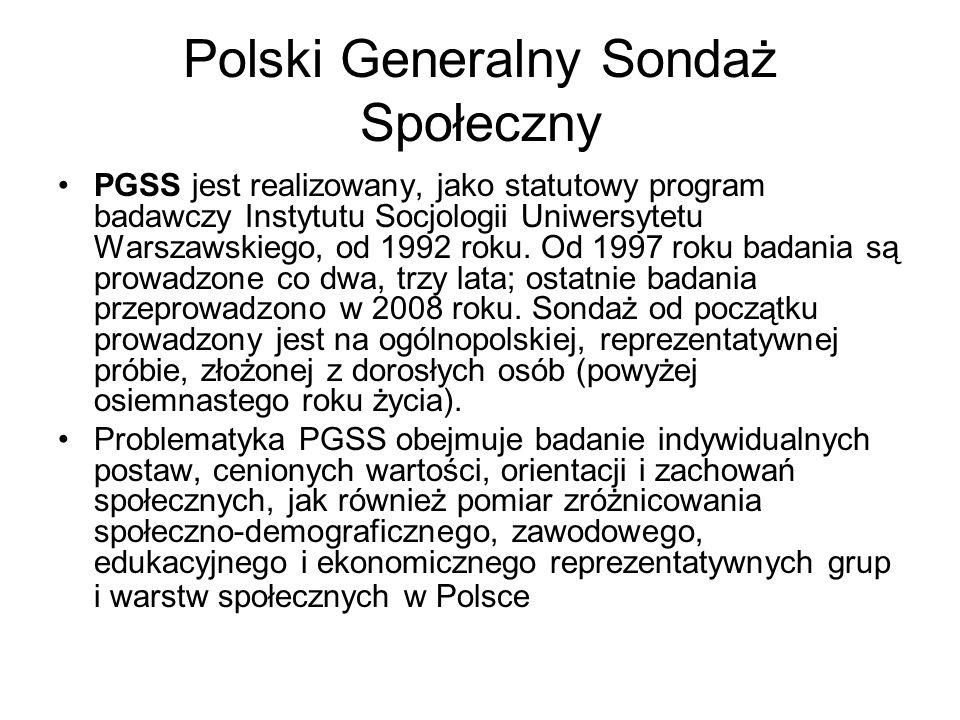Polski Generalny Sondaż Społeczny PGSS jest realizowany, jako statutowy program badawczy Instytutu Socjologii Uniwersytetu Warszawskiego, od 1992 roku
