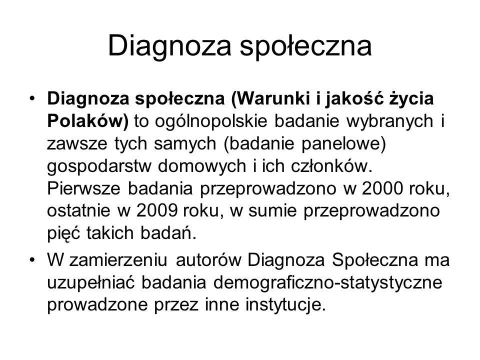 Diagnoza społeczna Diagnoza społeczna (Warunki i jakość życia Polaków) to ogólnopolskie badanie wybranych i zawsze tych samych (badanie panelowe) gosp