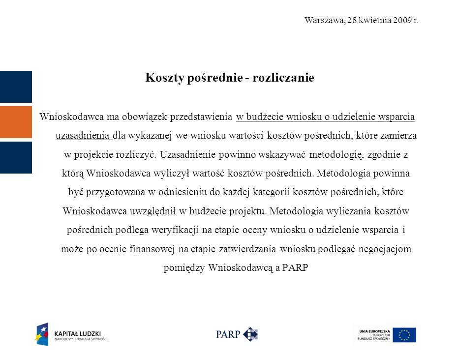 Warszawa, 28 kwietnia 2009 r.