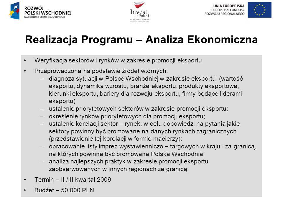 Weryfikacja sektorów i rynków w zakresie promocji eksportu Przeprowadzona na podstawie źródeł wtórnych: – diagnoza sytuacji w Polsce Wschodniej w zakr