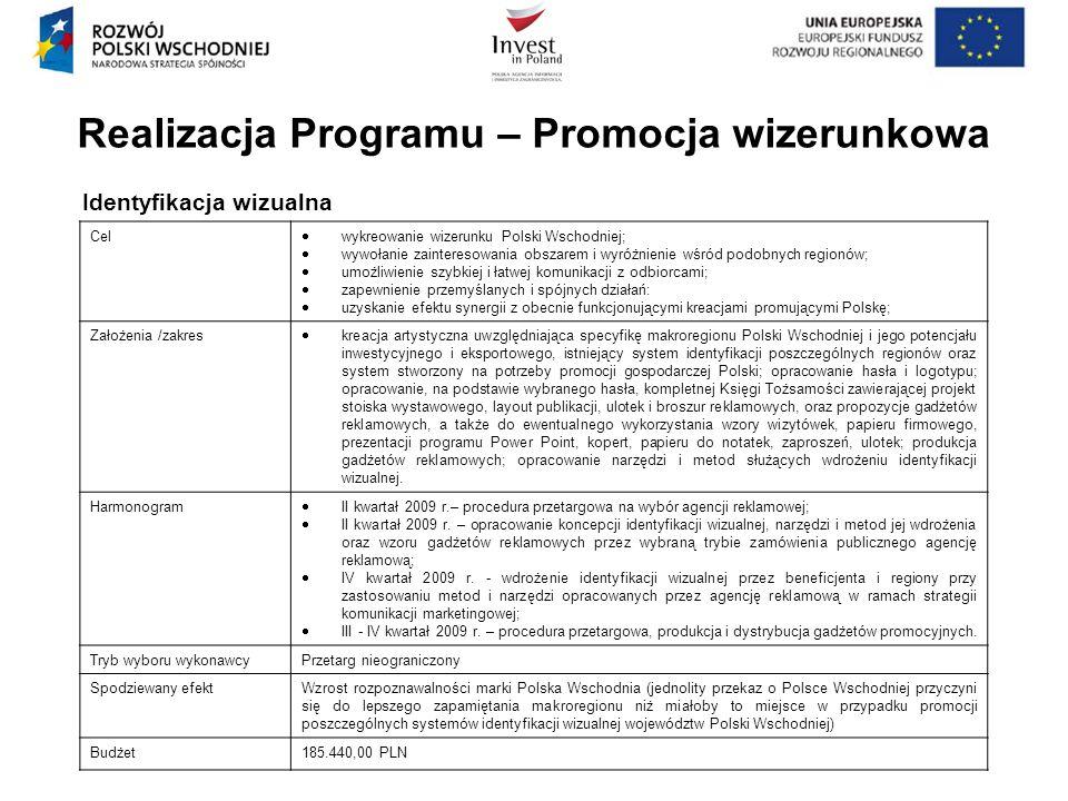 Realizacja Programu – Promocja wizerunkowa Cel wykreowanie wizerunku Polski Wschodniej; wywołanie zainteresowania obszarem i wyróżnienie wśród podobny