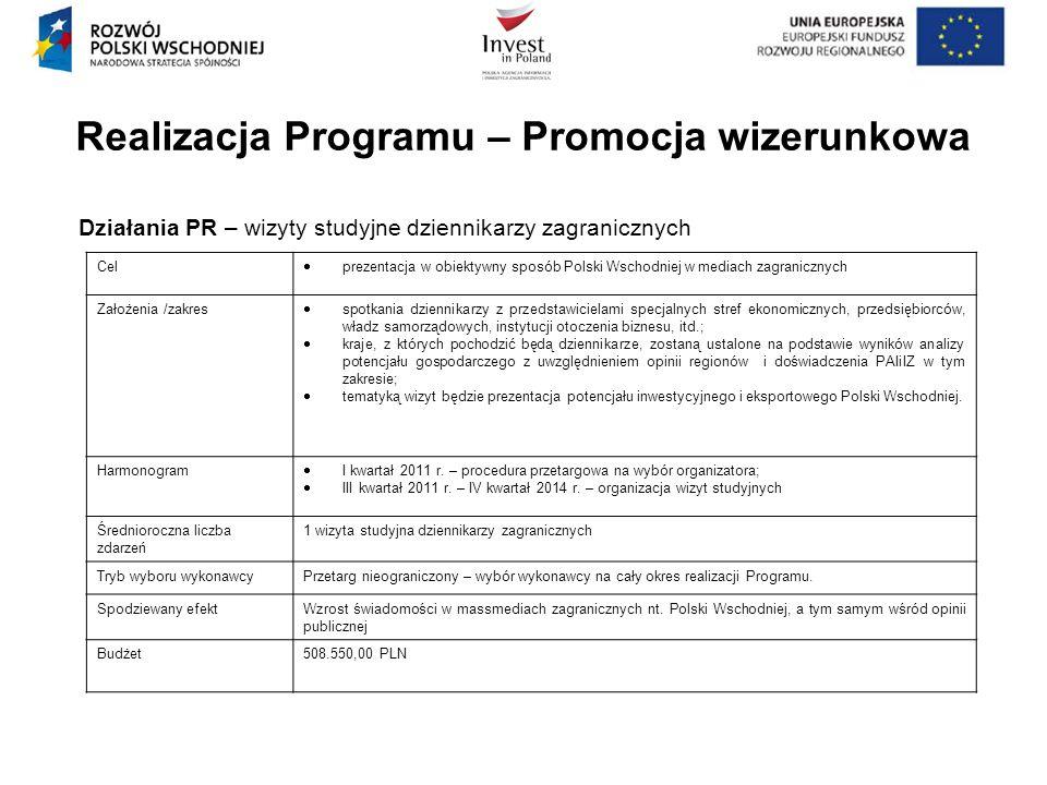 Realizacja Programu – Promocja wizerunkowa Działania PR – wizyty studyjne dziennikarzy zagranicznych Cel prezentacja w obiektywny sposób Polski Wschod
