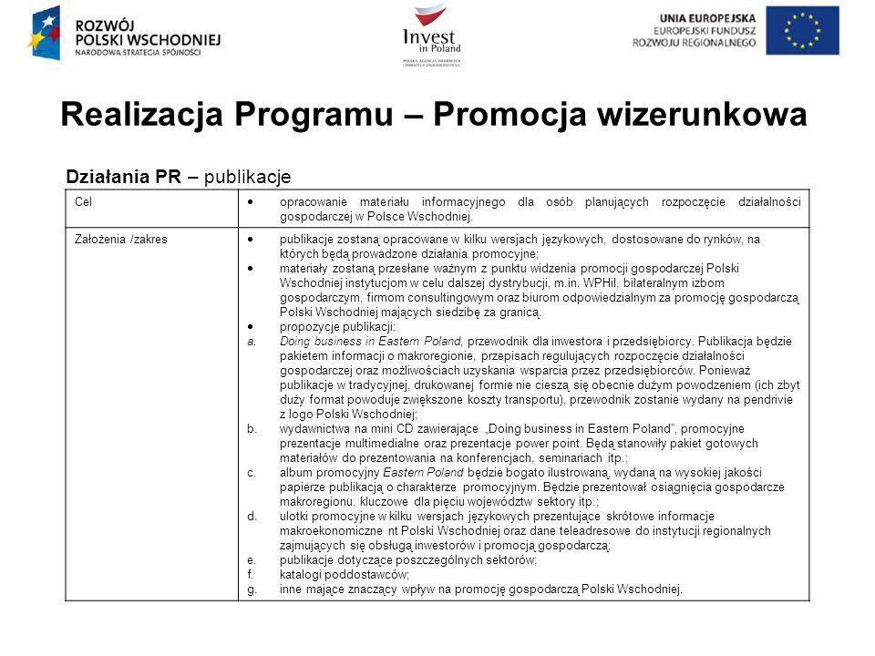 Realizacja Programu – Promocja wizerunkowa Działania PR – publikacje Cel opracowanie materiału informacyjnego dla osób planujących rozpoczęcie działal