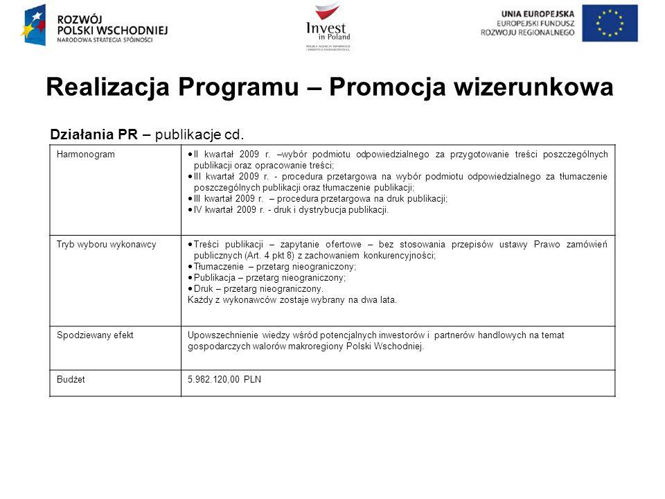Realizacja Programu – Promocja wizerunkowa Działania PR – publikacje cd. Harmonogram II kwartał 2009 r. –wybór podmiotu odpowiedzialnego za przygotowa