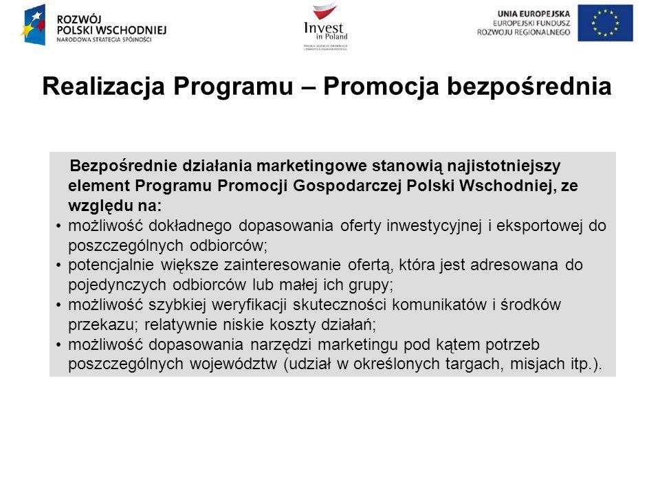 Realizacja Programu – Promocja bezpośrednia Bezpośrednie działania marketingowe stanowią najistotniejszy element Programu Promocji Gospodarczej Polski