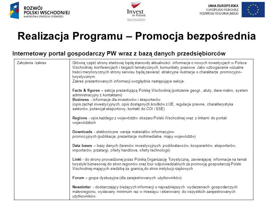 Realizacja Programu – Promocja bezpośrednia Internetowy portal gospodarczy PW wraz z bazą danych przedsiębiorców Założenia /zakresGłówną część strony