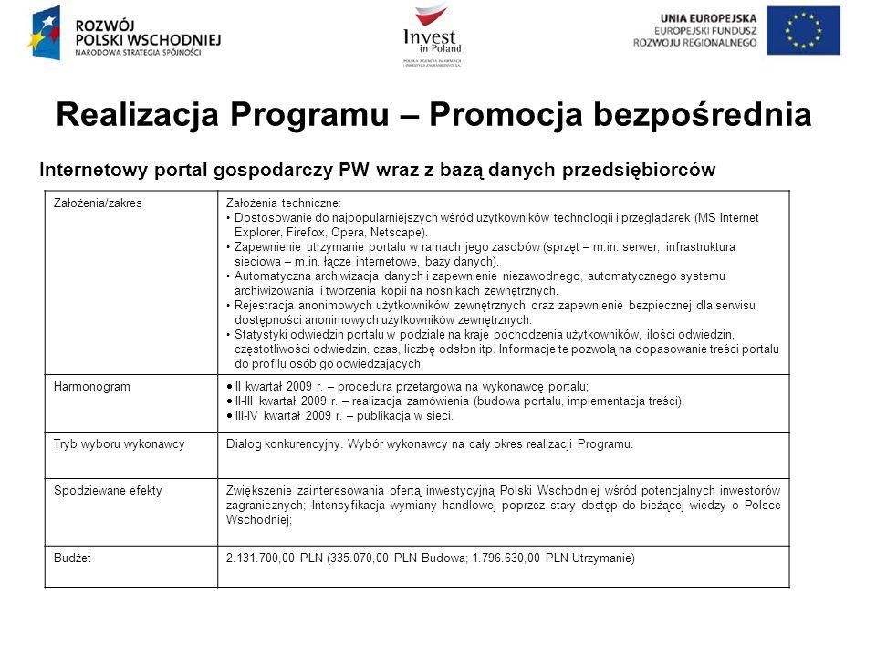 Realizacja Programu – Promocja bezpośrednia Internetowy portal gospodarczy PW wraz z bazą danych przedsiębiorców Założenia/zakresZałożenia techniczne:
