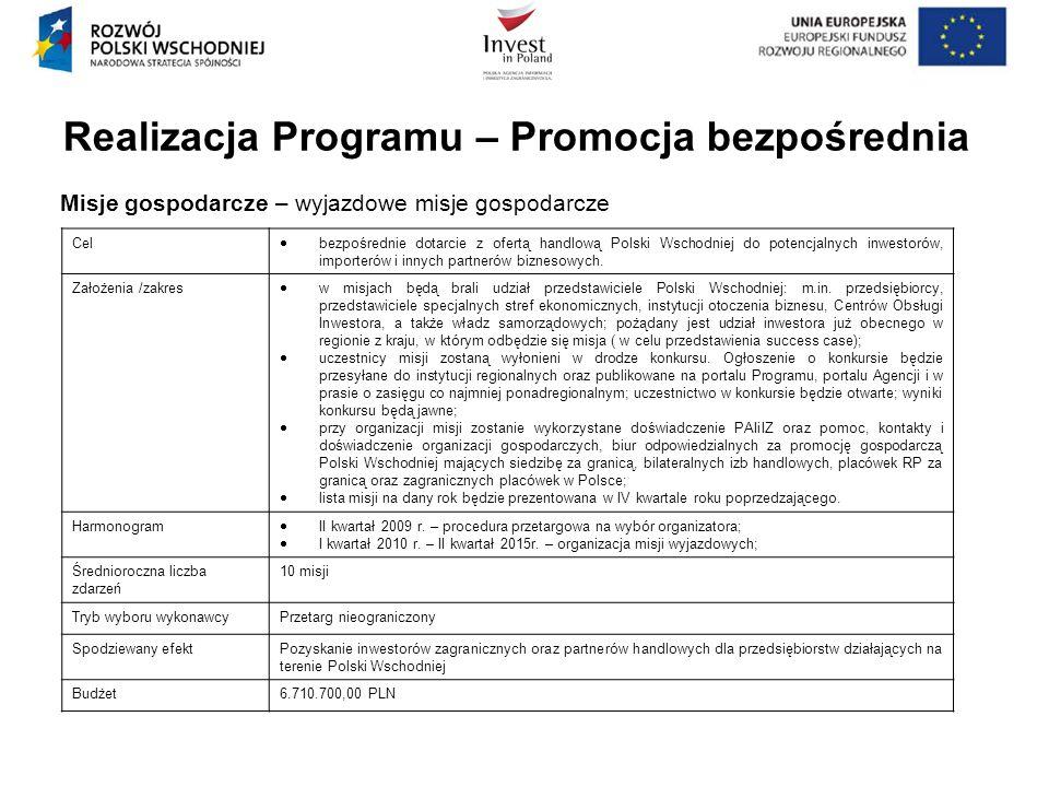 Realizacja Programu – Promocja bezpośrednia Misje gospodarcze – wyjazdowe misje gospodarcze Cel bezpośrednie dotarcie z ofertą handlową Polski Wschodn