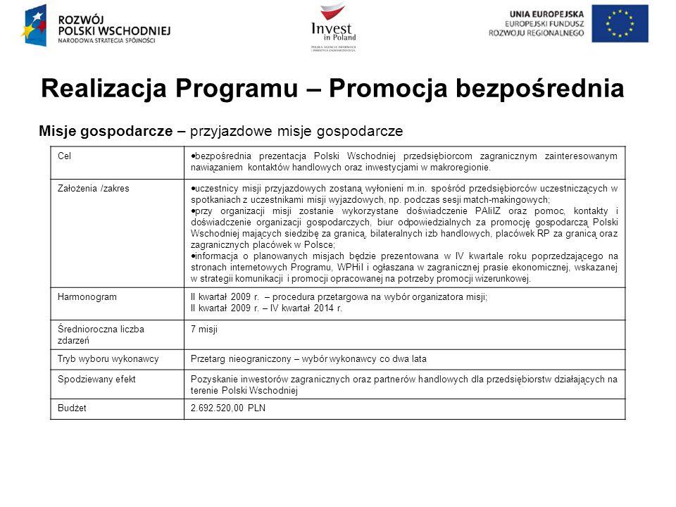Realizacja Programu – Promocja bezpośrednia Misje gospodarcze – przyjazdowe misje gospodarcze Cel bezpośrednia prezentacja Polski Wschodniej przedsięb