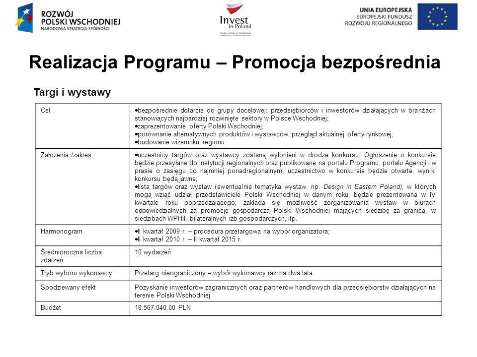 Realizacja Programu – Promocja bezpośrednia Targi i wystawy Cel bezpośrednie dotarcie do grupy docelowej: przedsiębiorców i inwestorów działających w