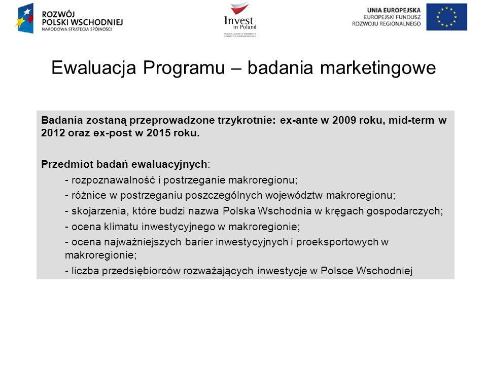 Ewaluacja Programu – badania marketingowe Badania zostaną przeprowadzone trzykrotnie: ex-ante w 2009 roku, mid-term w 2012 oraz ex-post w 2015 roku. P