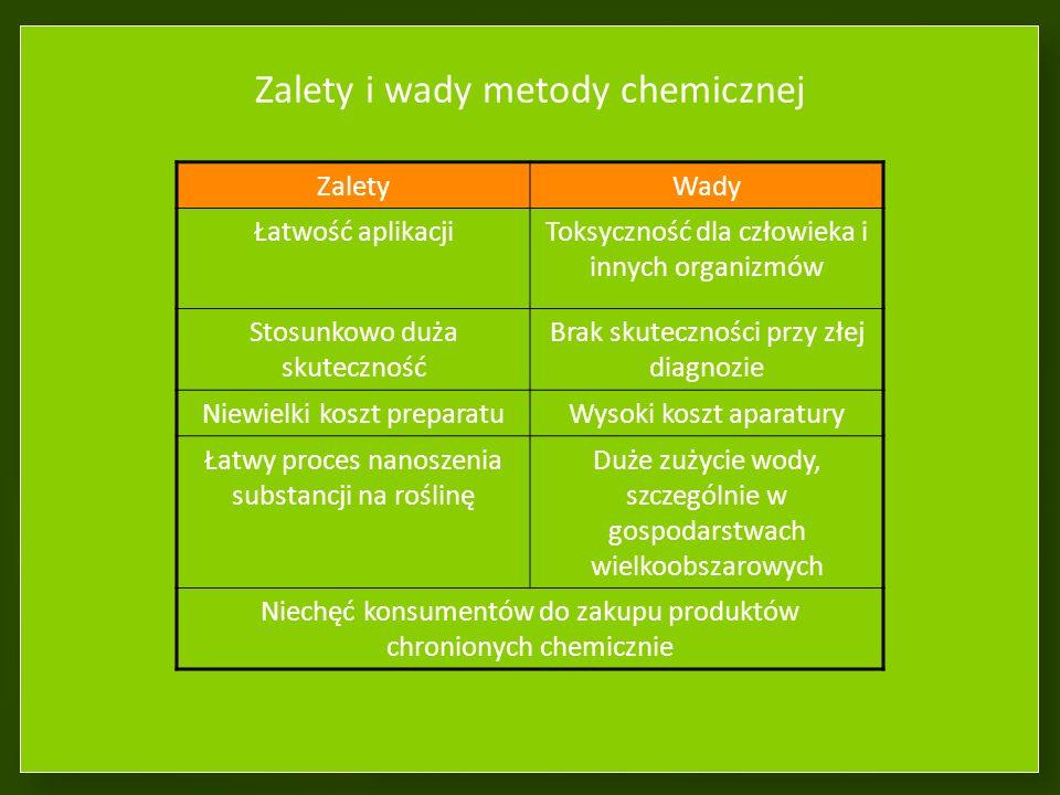 Podział środków ochrony roślin Środki ochrony roślin dzieli się według przeznaczenia na: zoocydy - do ograniczania występowania zwierząt; fungicydy -