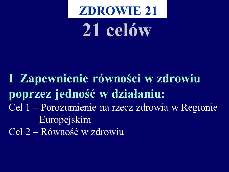 adresaciproblemystrategieorganizacja równość I II III IV V VI 1-23-5 6-9 10-14 15-18 19-21 polityka 4 główne strategie + 6 grup + 21 celów