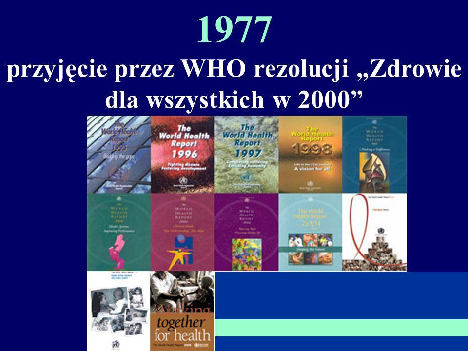 1977 przyjęcie przez WHO rezolucji Zdrowie dla wszystkich w 2000