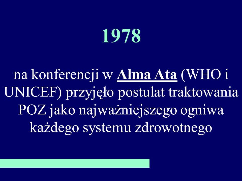 1978 na konferencji w Ałma Ata (WHO i UNICEF) przyjęło postulat traktowania POZ jako najważniejszego ogniwa każdego systemu zdrowotnego