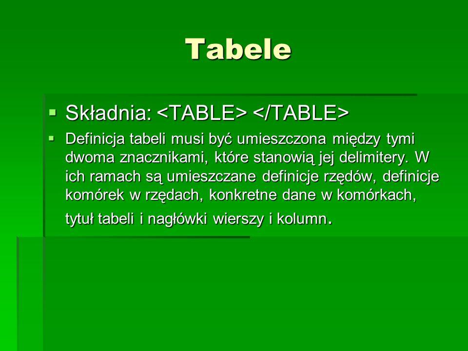 Tabele Składnia: Składnia: Definicja tabeli musi być umieszczona między tymi dwoma znacznikami, które stanowią jej delimitery. W ich ramach są umieszc