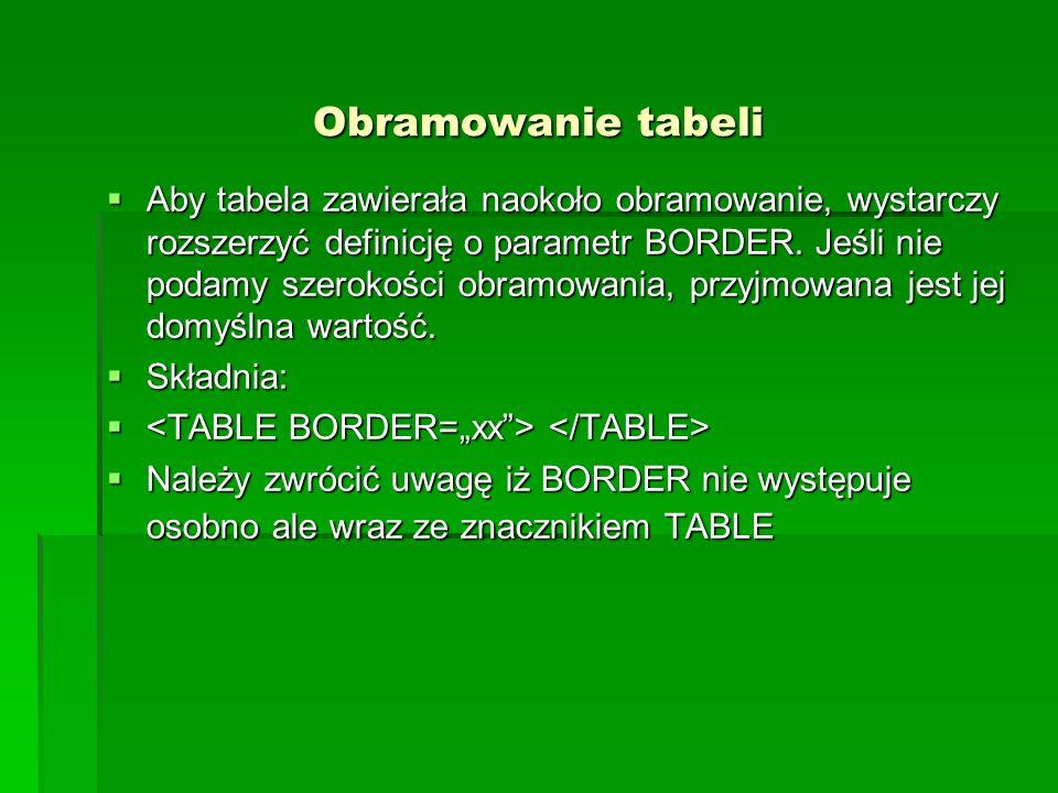 Obramowanie tabeli Aby tabela zawierała naokoło obramowanie, wystarczy rozszerzyć definicję o parametr BORDER. Jeśli nie podamy szerokości obramowania