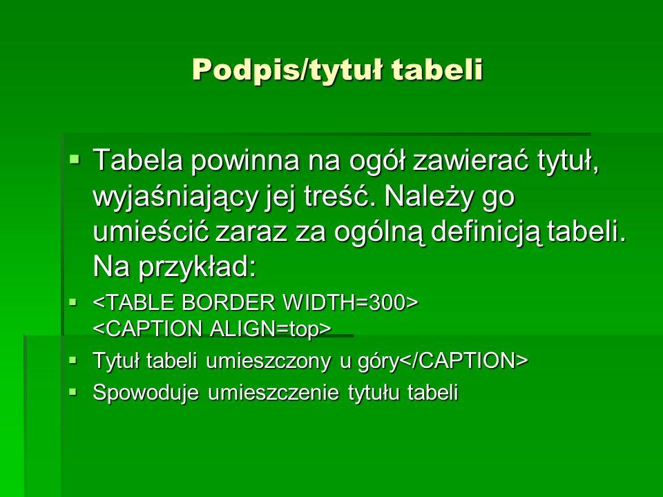 Podpis/tytuł tabeli Tabela powinna na ogół zawierać tytuł, wyjaśniający jej treść. Należy go umieścić zaraz za ogólną definicją tabeli. Na przykład: T