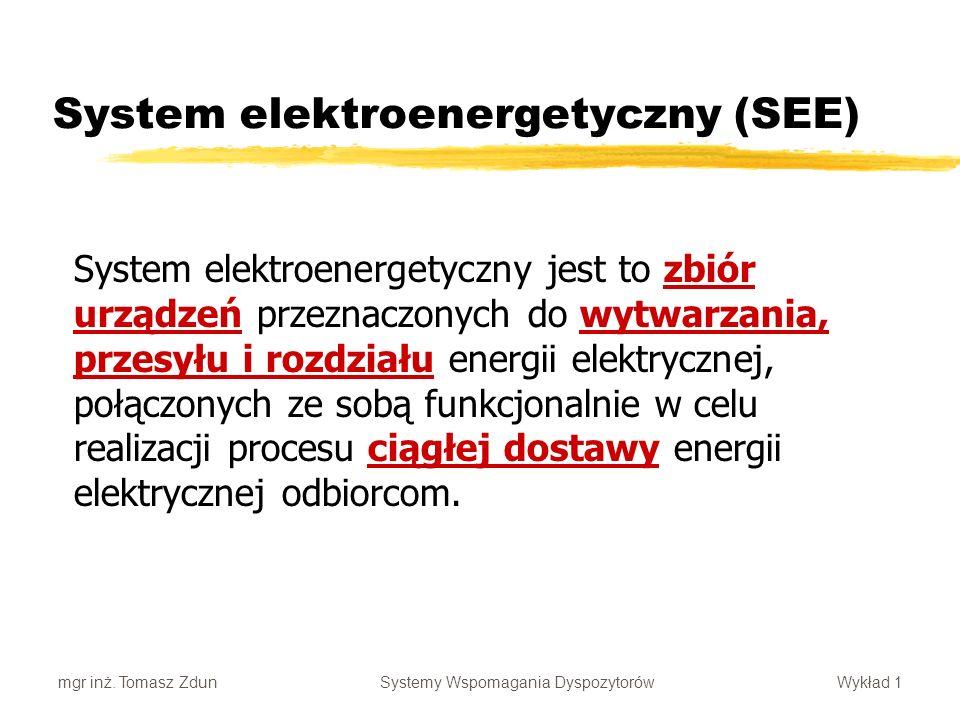 Wykład 1Systemy Wspomagania Dyspozytorów mgr inż.