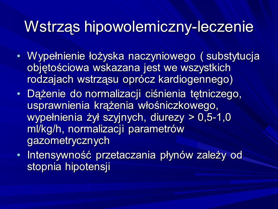 Wstrząs hipowolemiczny-leczenie Wypełnienie łożyska naczyniowego ( substytucja objętościowa wskazana jest we wszystkich rodzajach wstrząsu oprócz kard