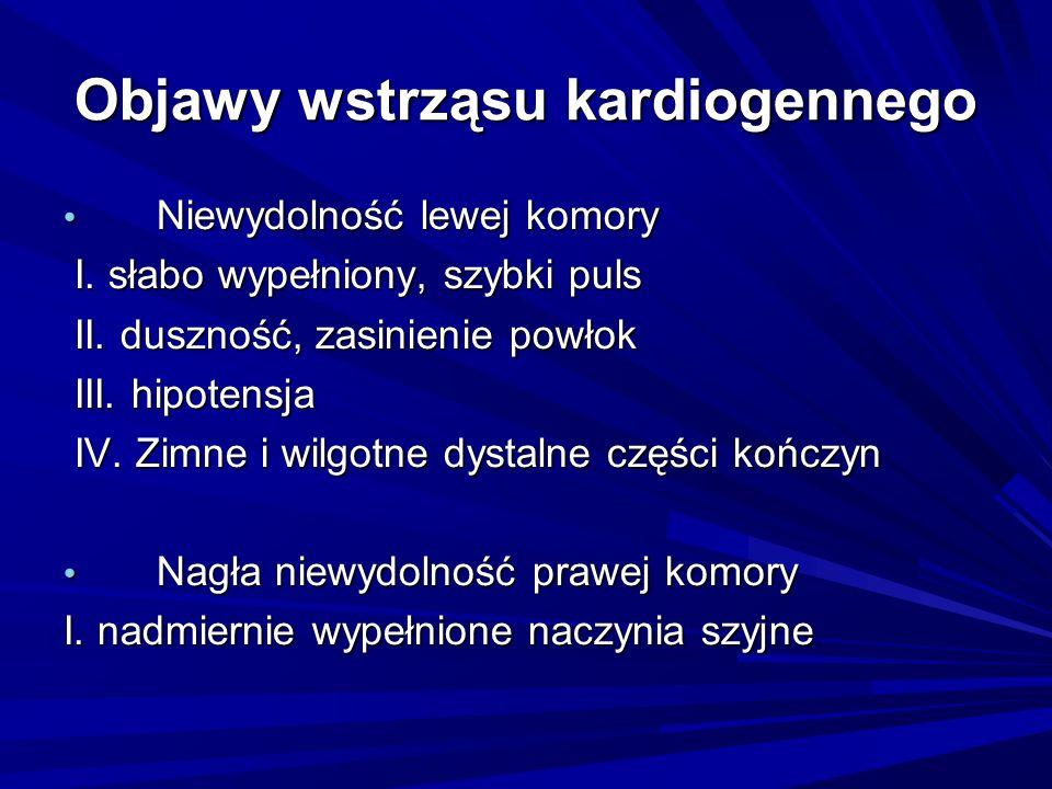 Objawy wstrząsu kardiogennego Niewydolność lewej komory Niewydolność lewej komory I. słabo wypełniony, szybki puls I. słabo wypełniony, szybki puls II
