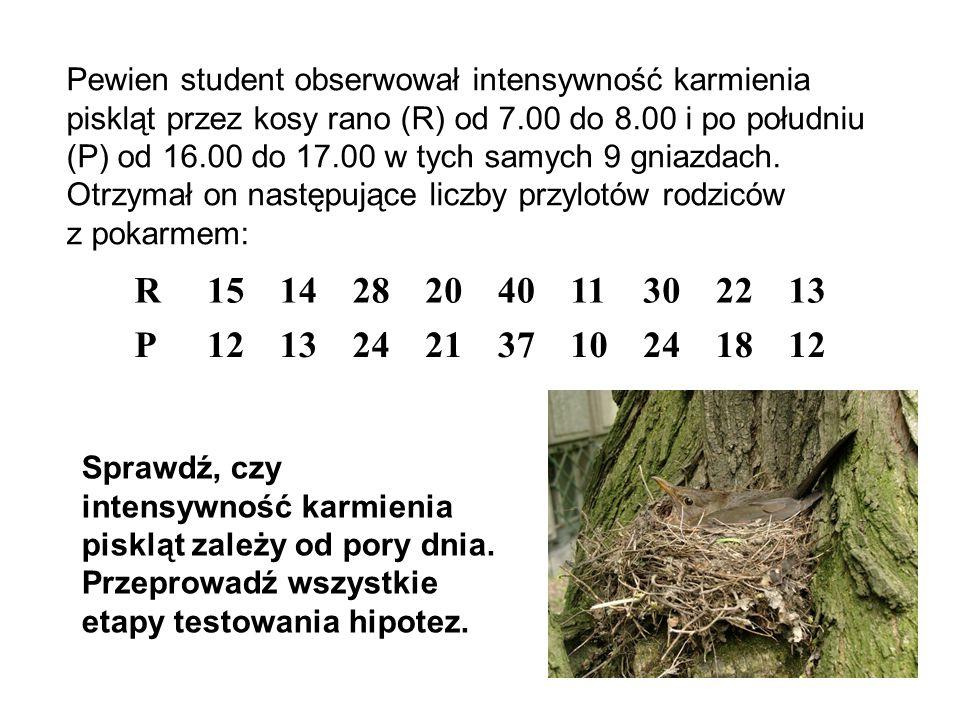 Pewien student obserwował intensywność karmienia piskląt przez kosy rano (R) od 7.00 do 8.00 i po południu (P) od 16.00 do 17.00 w tych samych 9 gniaz