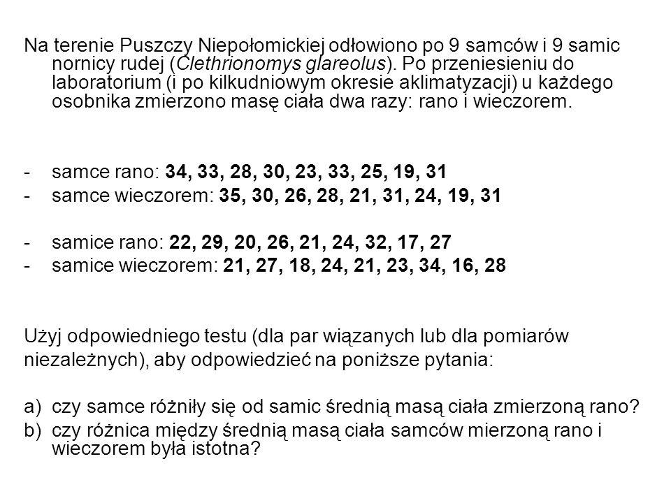 -samce rano: 34, 33, 28, 30, 23, 33, 25, 19, 31 -samce wieczorem: 35, 30, 26, 28, 21, 31, 24, 19, 31 -samice rano: 22, 29, 20, 26, 21, 24, 32, 17, 27