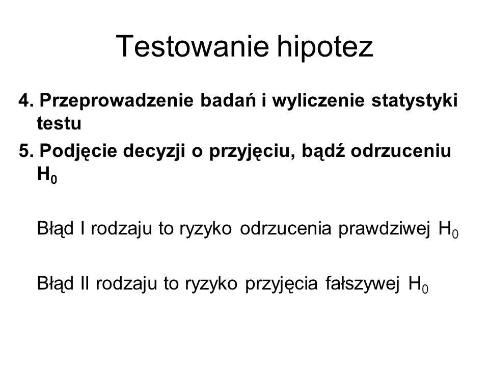Testowanie hipotez 4. Przeprowadzenie badań i wyliczenie statystyki testu 5. Podjęcie decyzji o przyjęciu, bądź odrzuceniu H 0 Błąd I rodzaju to ryzyk