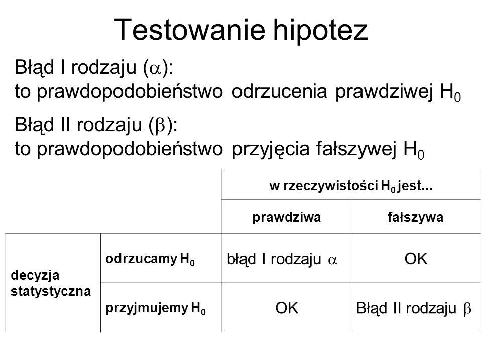 Błąd I rodzaju ( ): to prawdopodobieństwo odrzucenia prawdziwej H 0 Błąd II rodzaju ( ): to prawdopodobieństwo przyjęcia fałszywej H 0 Testowanie hipo