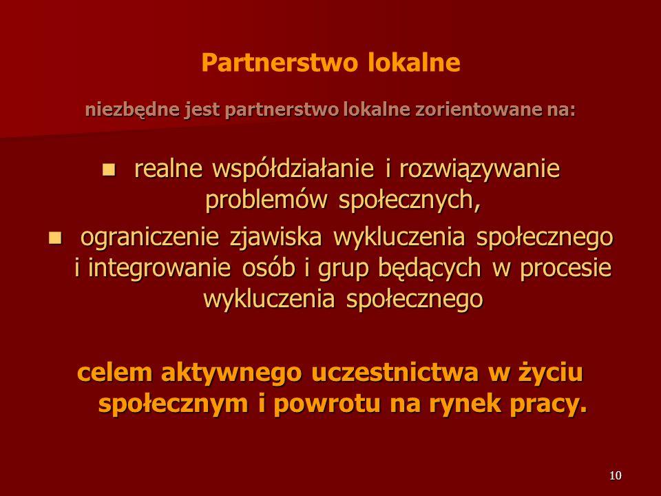 10 Partnerstwo lokalne niezbędne jest partnerstwo lokalne zorientowane na: realne współdziałanie i rozwiązywanie problemów społecznych, realne współdziałanie i rozwiązywanie problemów społecznych, ograniczenie zjawiska wykluczenia społecznego i integrowanie osób i grup będących w procesie wykluczenia społecznego ograniczenie zjawiska wykluczenia społecznego i integrowanie osób i grup będących w procesie wykluczenia społecznego celem aktywnego uczestnictwa w życiu społecznym i powrotu na rynek pracy.