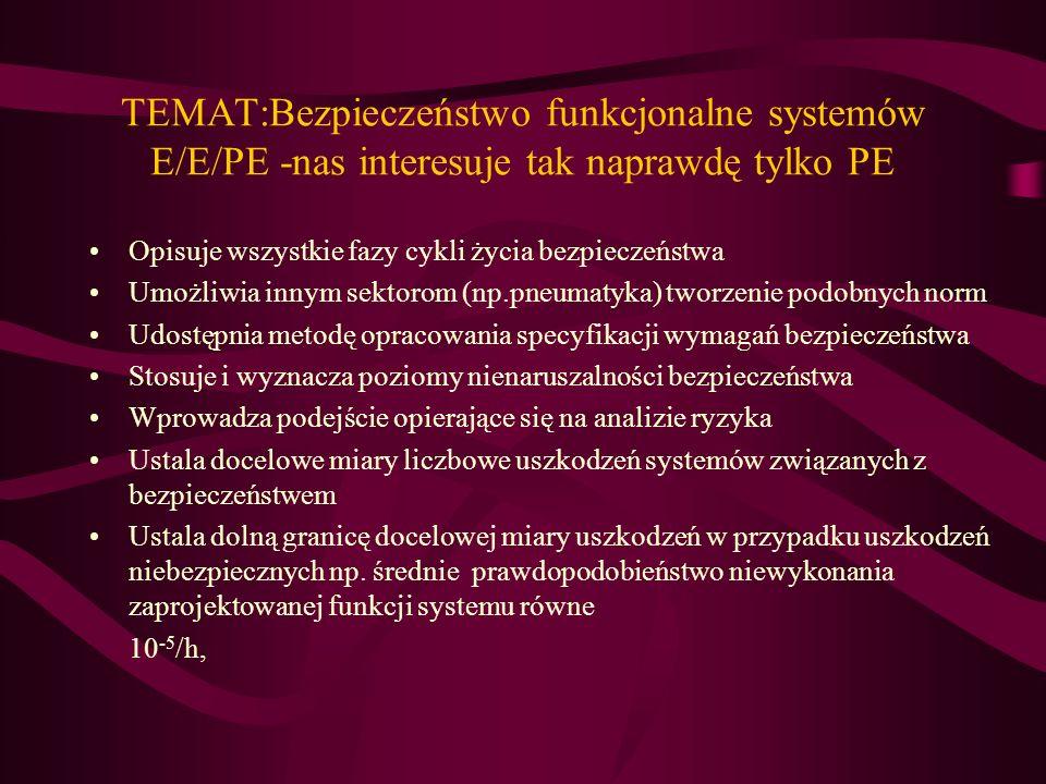 TEMAT:Bezpieczeństwo funkcjonalne systemów E/E/PE -nas interesuje tak naprawdę tylko PE Opisuje wszystkie fazy cykli życia bezpieczeństwa Umożliwia in