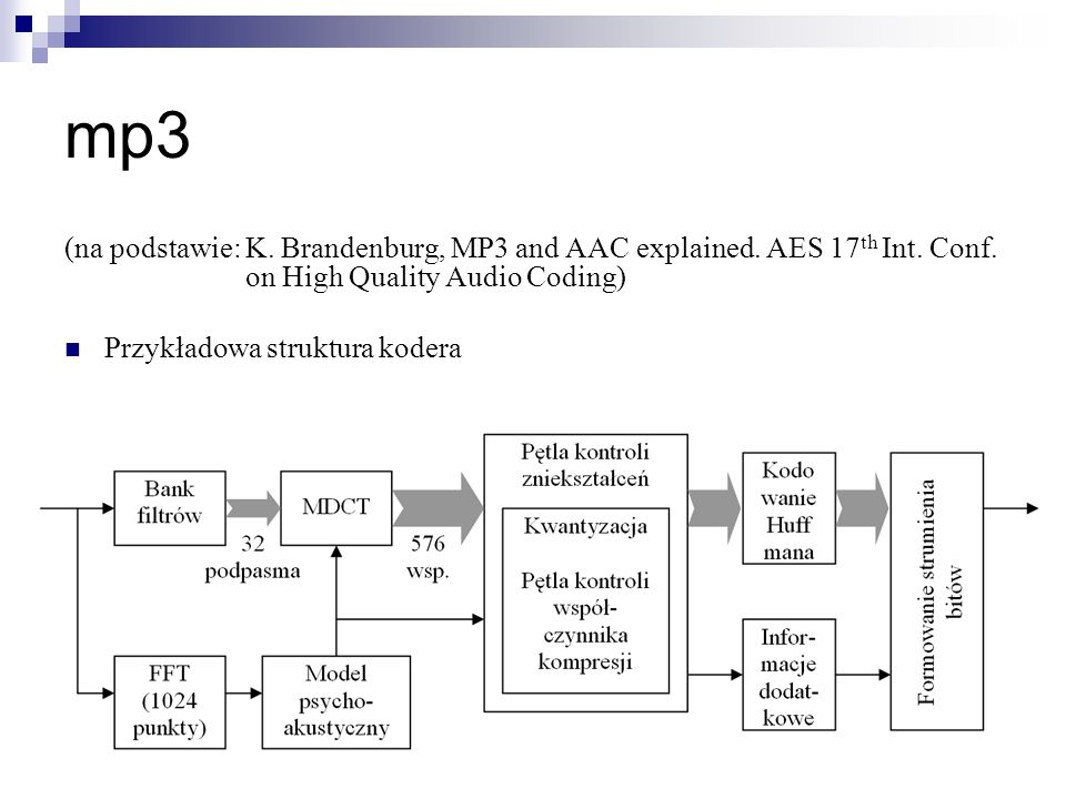 mp3 (na podstawie: K. Brandenburg, MP3 and AAC explained. AES 17 th Int. Conf. on High Quality Audio Coding) Przykładowa struktura kodera