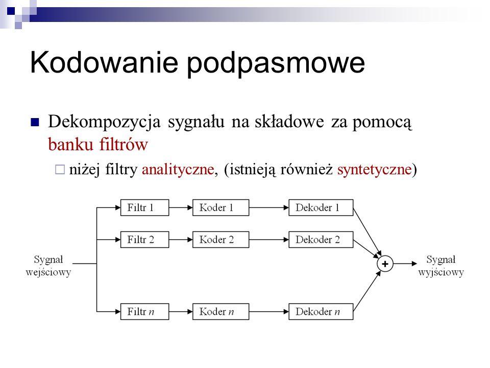 Schemat analiza synteza Odmienne podejście: nie kodujemy sygnału zamiast tego analizujemy sygnał i na jego podstawie wyznaczamy/szacujemy parametry modelu